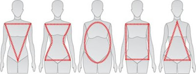Female Body Shapes: Find Out Which One You Have!!