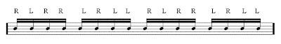 Tutorial Music : Latihan Drum Untuk Pemula