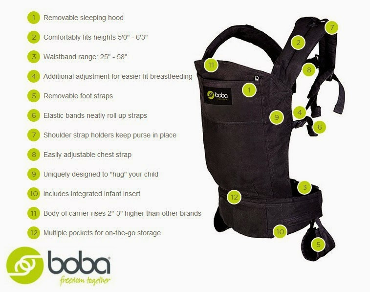The Pierogie Mama Boba 4g Carrier With A Newborn