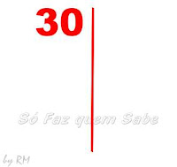 Técnica de fatoração. Colocar o número dado com um traço vertical ao lado