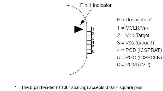 Capture rushi gajjar programming �controllers pickit 3 wiring diagram at aneh.co