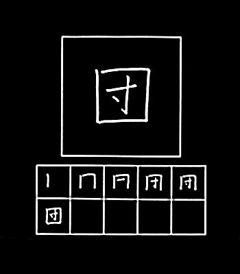 kanji grup