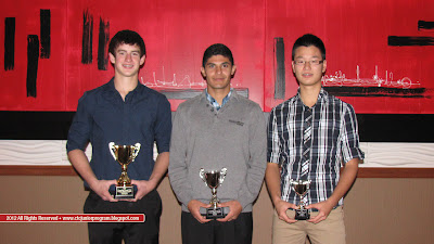 Coquitlam Tennis Club Junior Program 2016: All the Winners
