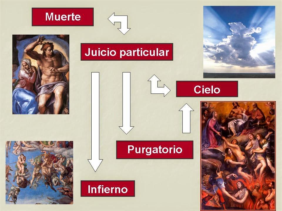creación-y-escatología.