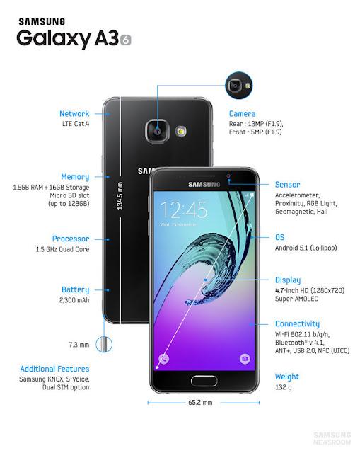 spesifikasi Samsung Galaxy A3, A5 dan A7