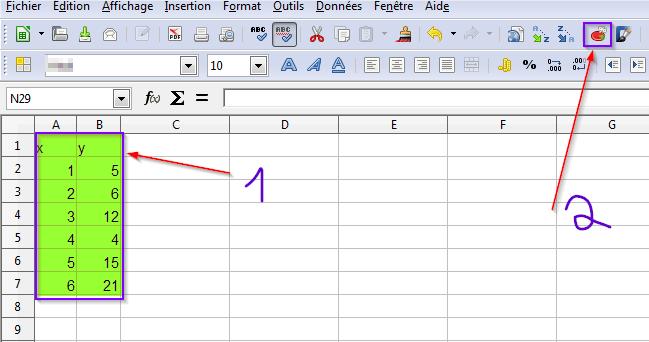 Cours d info 5gt groupe a inds les graphiques sur libreoffice calc - Diagramme sur open office ...