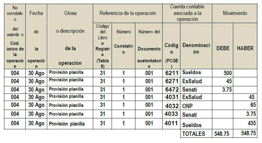 CONTABILIDAD: LOS LIBROS Y REGISTROS CONTABLES
