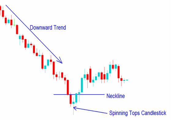 Spinning top forex