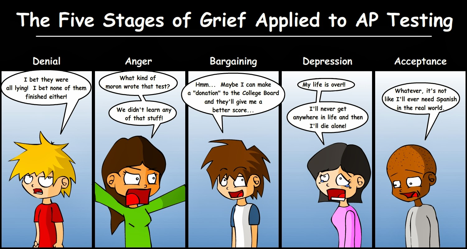 the stages of the grieving process However, remember that these 5 stages were observations of dying patients, not prescriptive stages of grief contemporary research on stages of grief the reality is that grief-work is an active and individualized process.