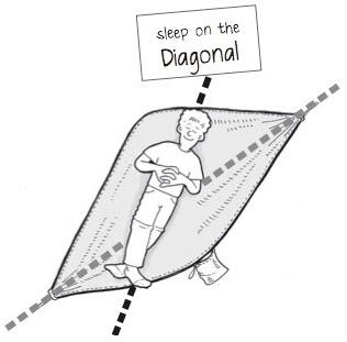 Schlafen in der Hängematte und warum hier alles anders ist ...
