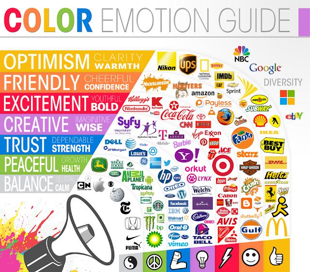 Guía de los colores y las emociones. Personal Branding. Marca Personal. Esmeralda Diaz-aroca