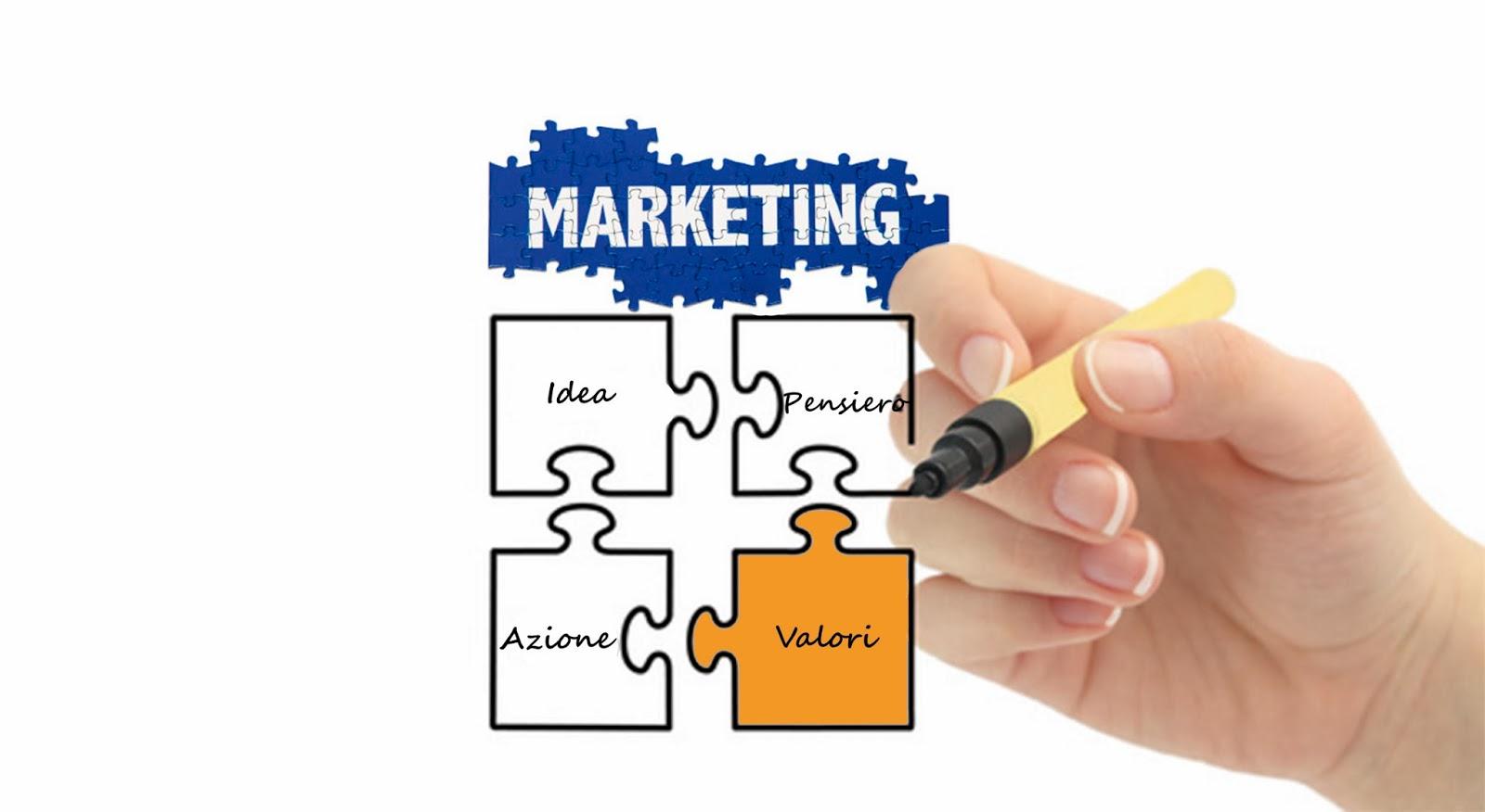 Feeling in design marketing strategico la mission o for Dichiarazione di missione adobe