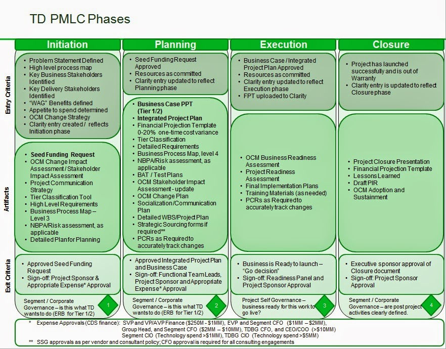 comparative analysis between adaptive pmlc model