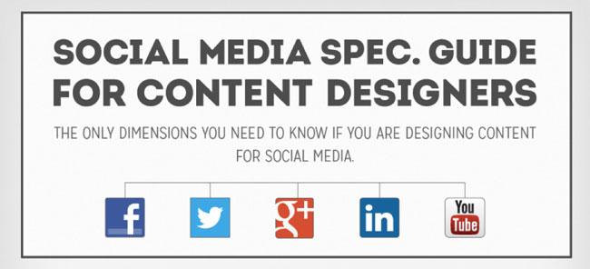 dimensioni copertina facebook, twitter, google plus, youtube, linkedin