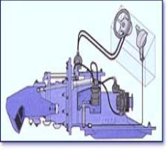 Sistem Propulsi Water Jet