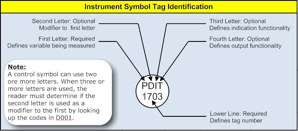 uninterrupted power supply working principle pdf