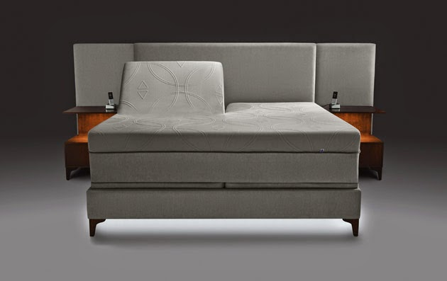 Adjustable Beds Sleep Apnea How High To Incline