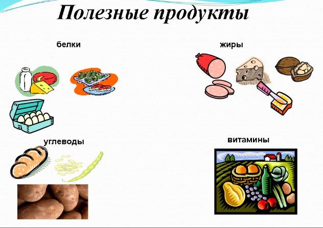 конспект внеурочка фгос разговор о правильном питании из чего варят каши и как сделать кашу вкусной