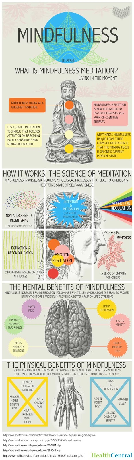 http://www.elephantjournal.com/2014/03/14-benefits-of-mindfulness-how-it-works-infographic/