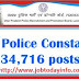 UP Police Recruitment 2016 – Apply Online for 34716 Male & Female Constable Posts