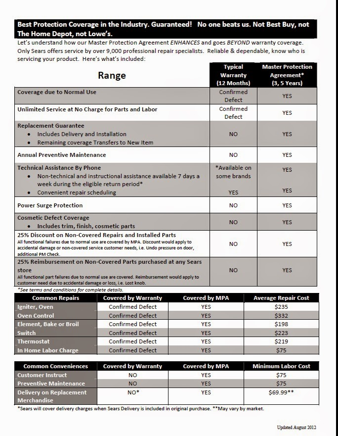 Sears Master Protection Agreements Value At A Glance See What The