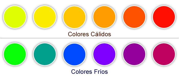 Taquiamila colores c lidos y colores fr os - Gama de colores calidos ...