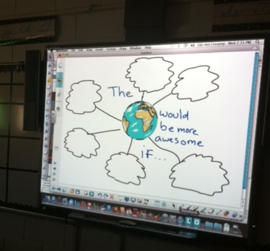 What can you do with an interactive white board iwb lessons what can you do with an interactive white board iwb gumiabroncs Gallery