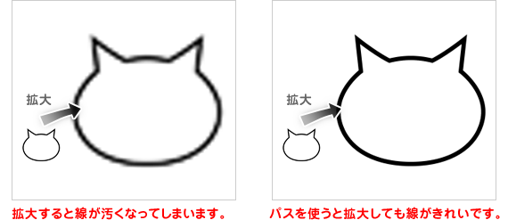 GIMP2の使い方 | パスツールの特徴②