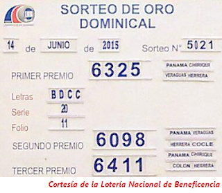 sorteo-domingo-14-de-junio-2015-loteria-nacional-de-panama-dominical-tablero