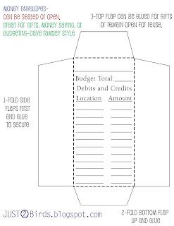 Just Birds Envelope Templates Free Download - Budget envelopes template