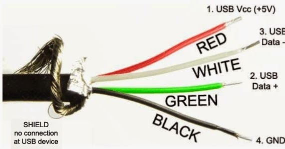 Electrical Engineering World USB Cable Wiring