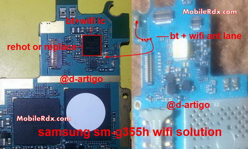 all gsm solution