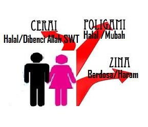 Tinjauan Masalah Poligami Menurut Agama Yahudi, Katolik Dan Islam