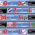 Formativas - Fecha 8 - Clausura 2011 - Resultados