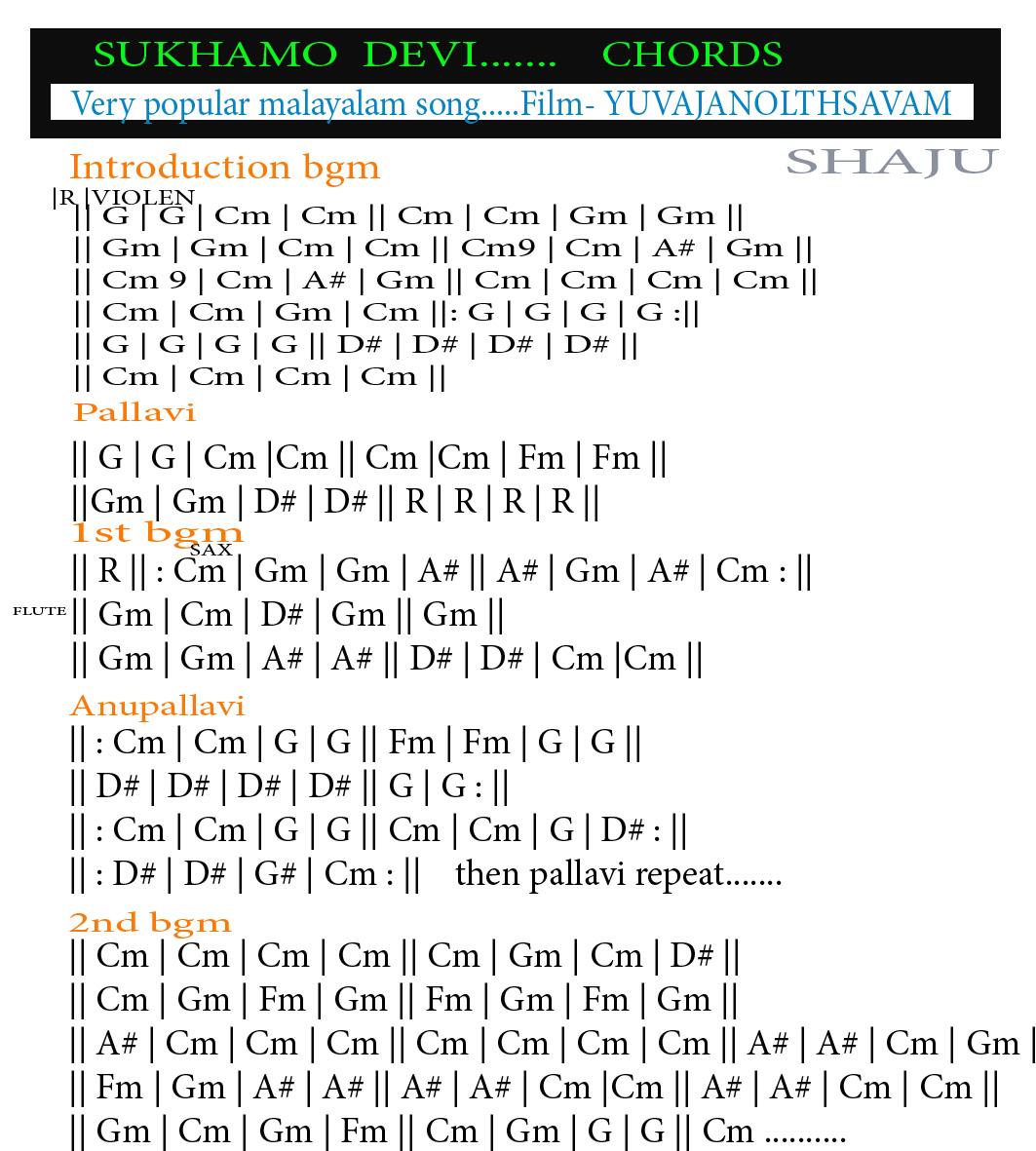 Shajuu0026#39;s Guitar Lessons: Sukhamo devi ...malayalam songu0026#39;s Chords
