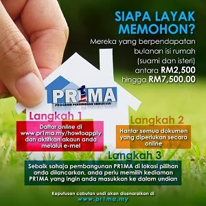 Bantuan Rumah PR1MA