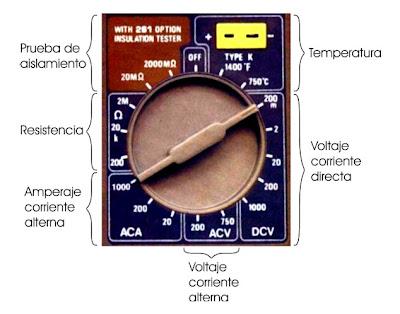 Instalaciones eléctricas residenciales - perilla del multímetro MUL-100