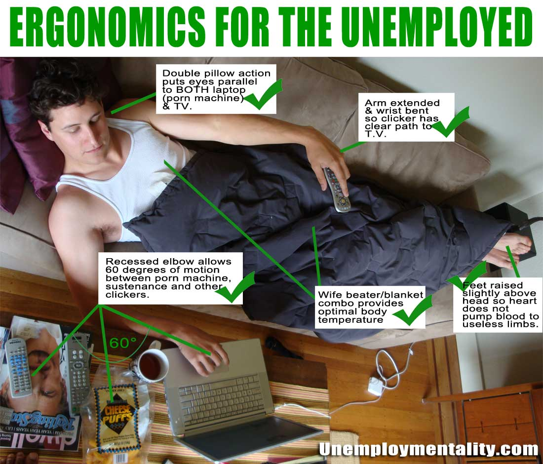 Unemploy_ergonomics_medium cakeordemocracy the trouble with unemployment is that the minute
