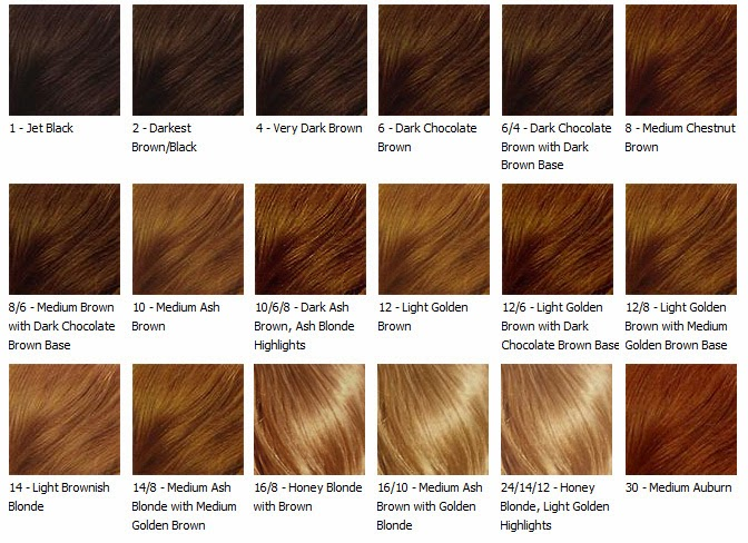 Coffee Milk Brownsugar By Mama C S Finding Your Perfect Hair Color