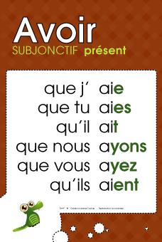 french essayer subjunctive