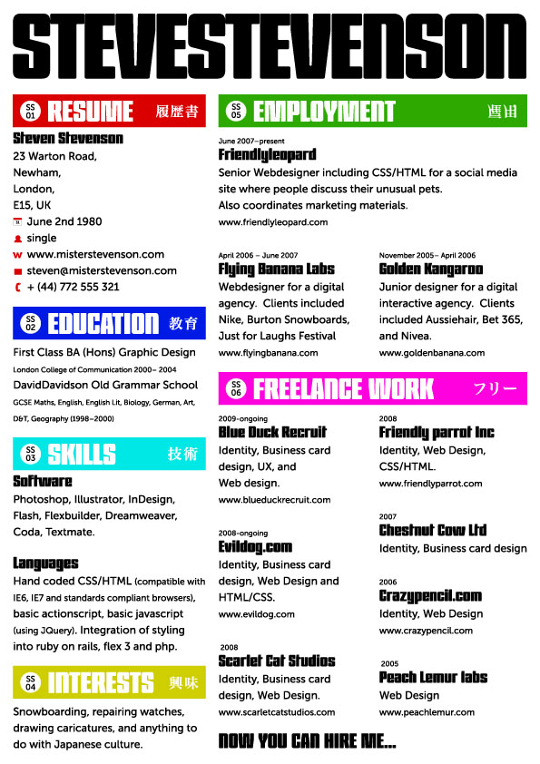 Resume Website Templates - Get Free Tips From Resume Website