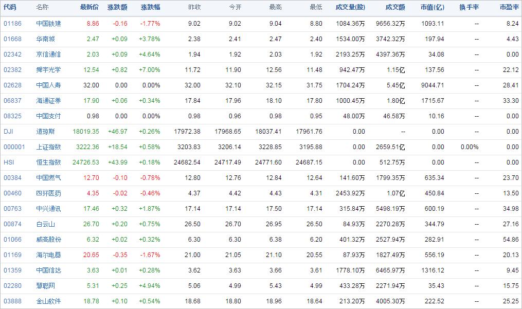 中国株コバンザメ投資ウォッチ銘柄watch20150216