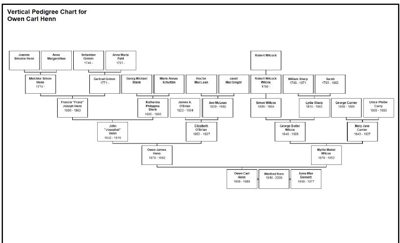 climbing my family tree  paternal ancestor charts     to
