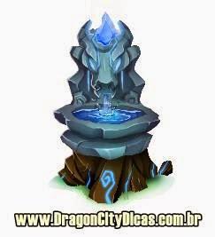 Fonte de Atlantis