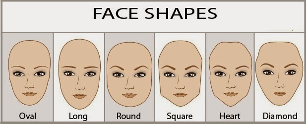What is your face shape? - Finding out your face shape - What is my face shape? - faceshapes