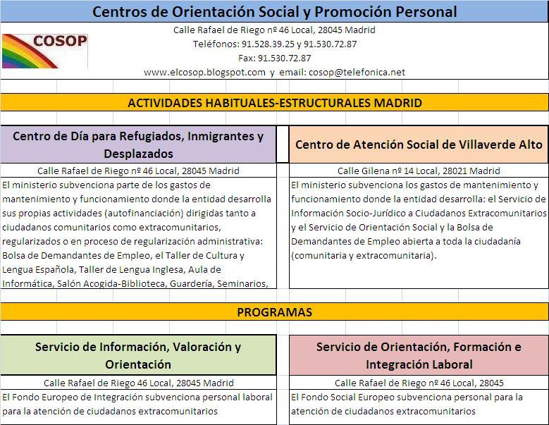 Centros de orientaci n social y promoci n personal cosop no discrimina por nacionalidad o - Oficinas de atencion a la ciudadania linea madrid ...
