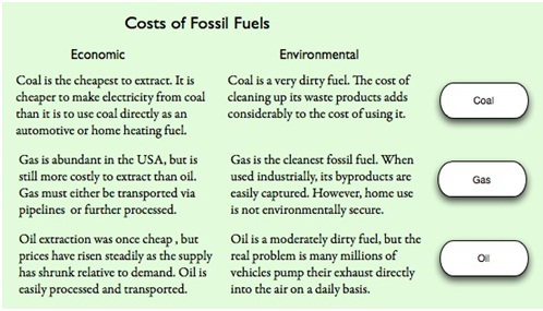 Depletion of fossil fuels essay examples