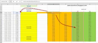 Control de Agenda en Excel.
