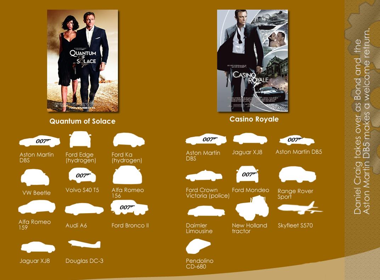 http://1.bp.blogspot.com/-iqvqNSxupm0/T4SJ8CsVA4I/AAAAAAAAEcE/31YpMkKJRCA/s1600/007+-+Vehicules+Craig.jpg