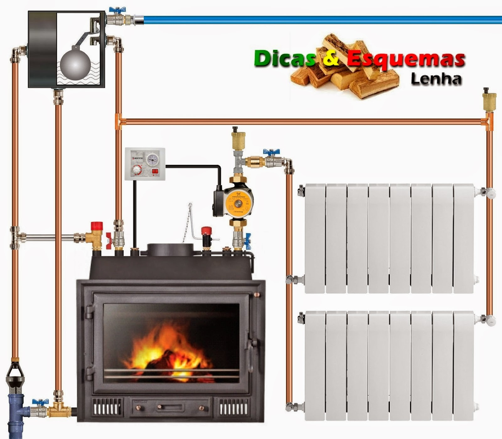 Circuito Aberto : Recuperador de calor a lenha: capitulo 7 circuito não pressurizado